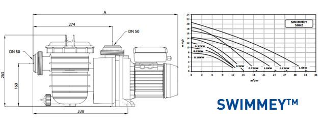 Pompe filtration piscine Sta-Rite SWIMMEY 9m3/h 0.50CV triphasee 380V/50Hz - Pour bien choisir sa pompe