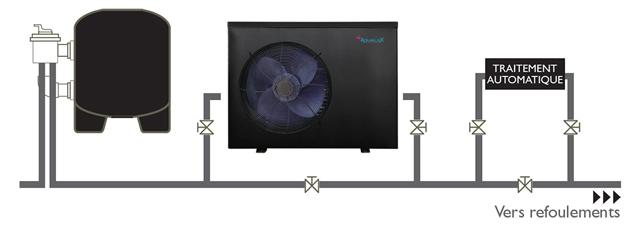 Pompe a chaleur Aqualux INVERTER 6,5kw piscine 30-40m³ - Pompe à chaleur Aqualux INVERTER Installation et utilisation simplifiées