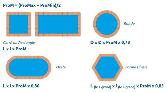 Pompe a chaleur piscine Poolex JETLINE SELECTION FULL INVERTER - Bien choisir sa pompe à chaleur Poolex JETLINE SELECTION FULL INVERTER